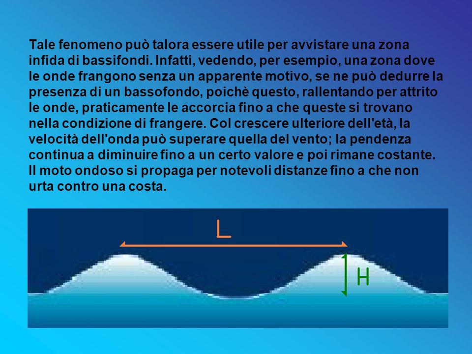 Tale fenomeno può talora essere utile per avvistare una zona infida di bassifondi.