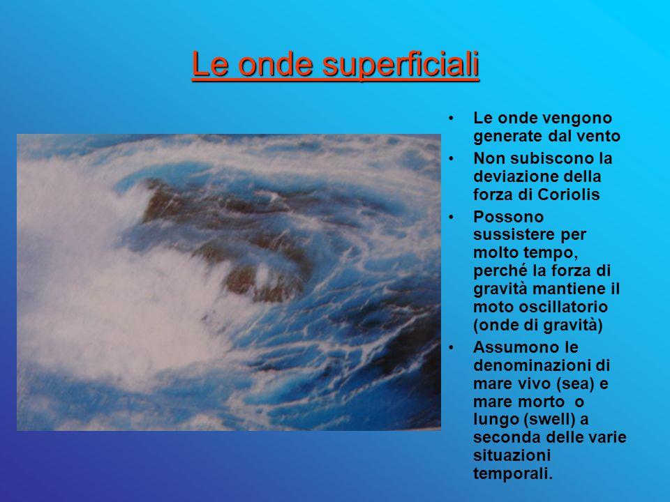Le onde superficiali Le onde vengono generate dal vento