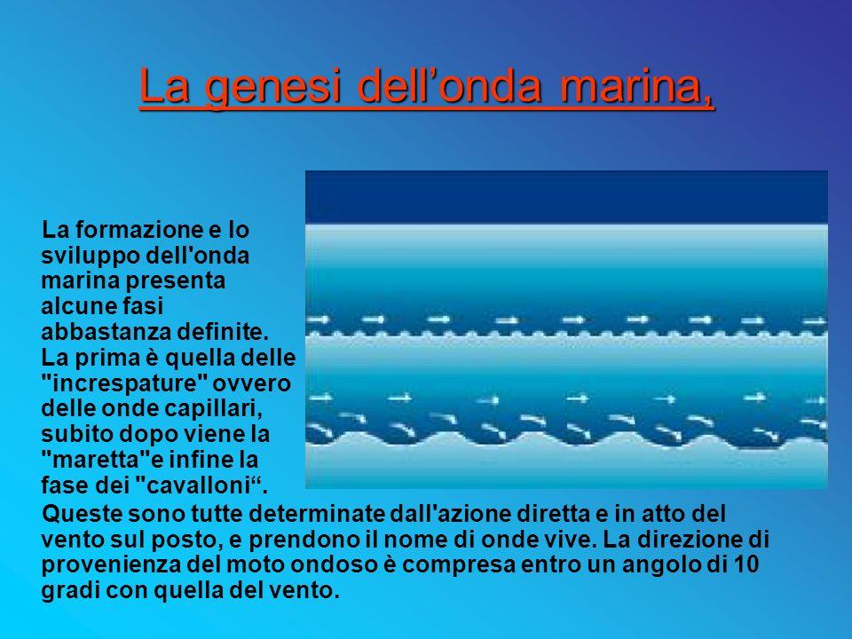 La genesi dell'onda marina,