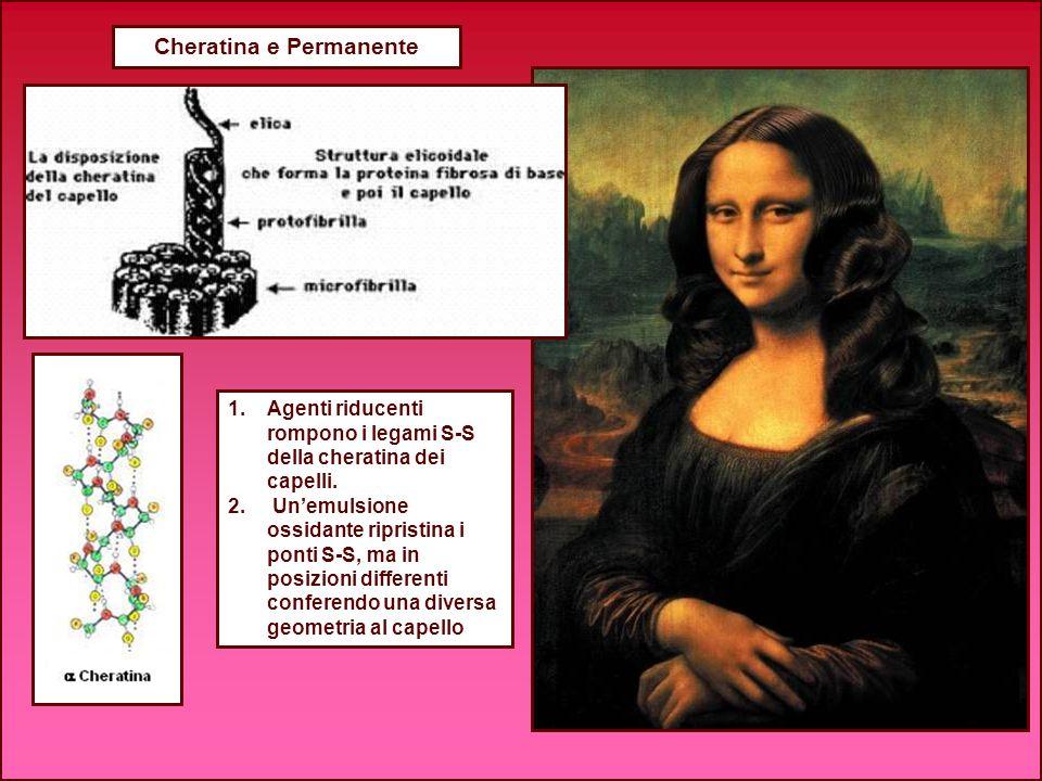 Cheratina e Permanente