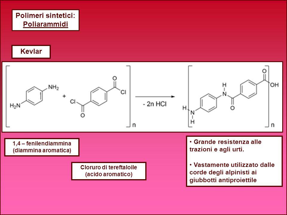 Polimeri sintetici: Poliarammidi Kevlar