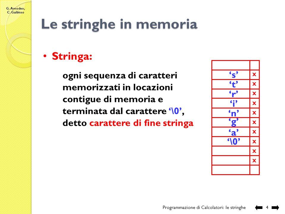 Le stringhe in memoria Stringa: