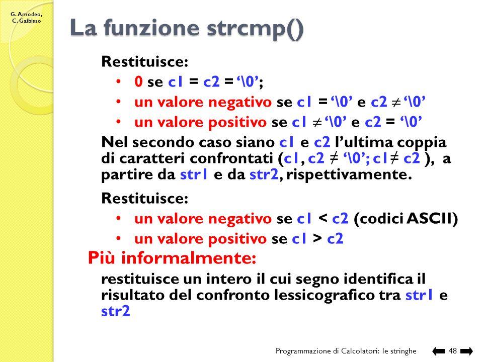 La funzione strcmp() Più informalmente: Restituisce: