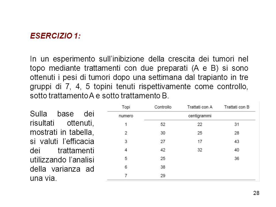 ESERCIZIO 1: