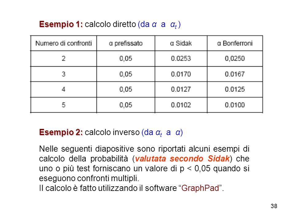 Esempio 1: calcolo diretto (da α a αt )