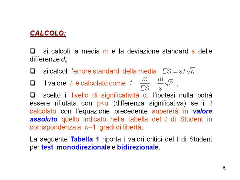 CALCOLO: si calcoli la media m e la deviazione standard s delle differenze di; si calcoli l'errore standard della media ;