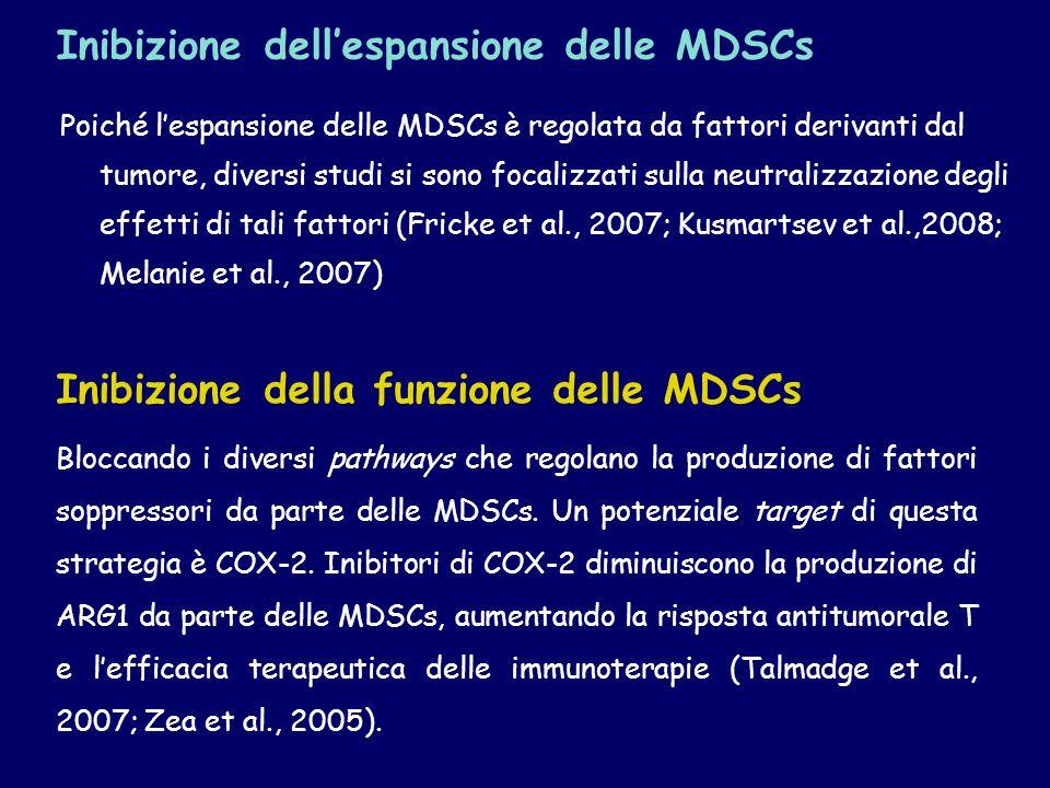 Inibizione dell'espansione delle MDSCs