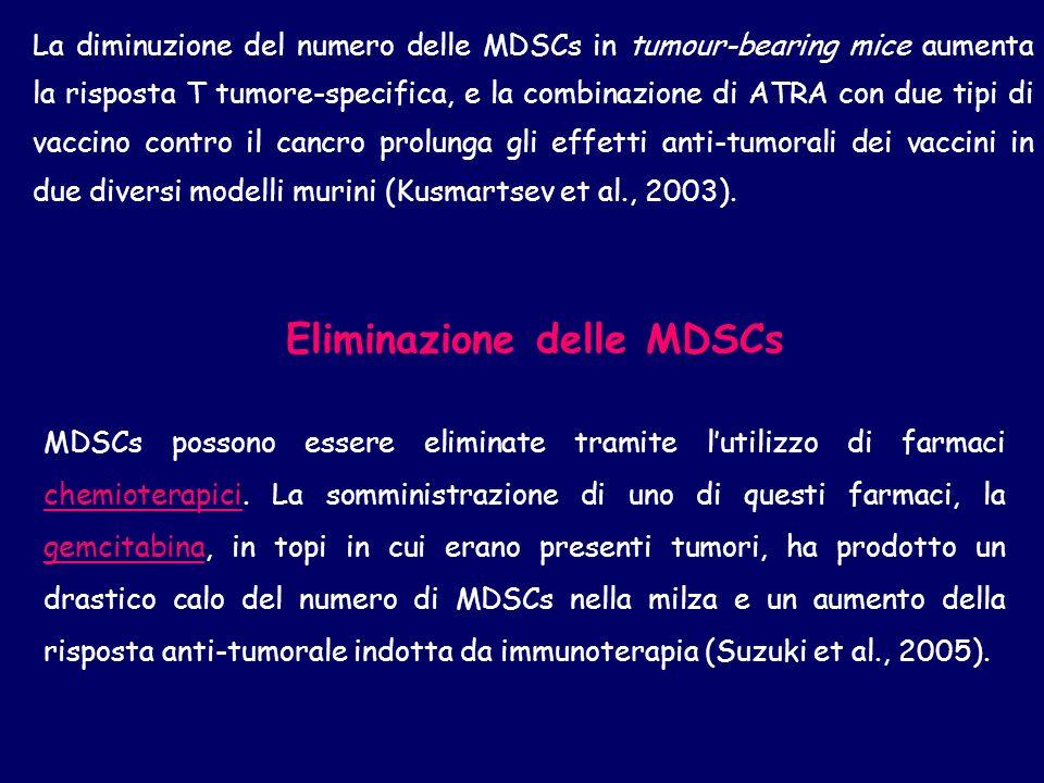 Eliminazione delle MDSCs