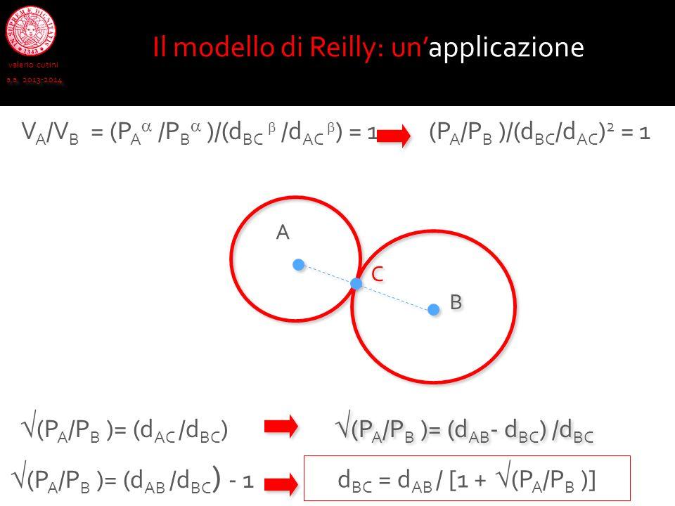 Il modello di Reilly: un'applicazione