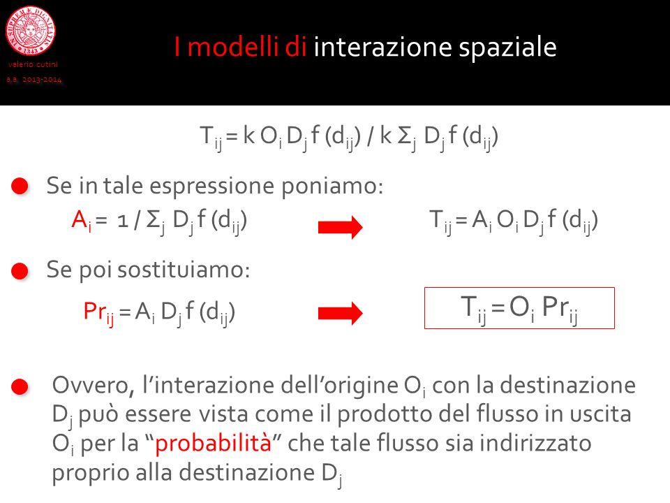 I modelli di interazione spaziale