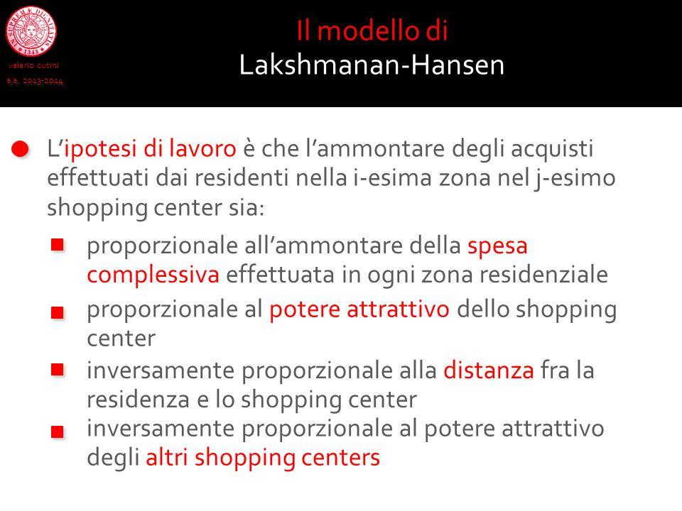 Il modello di Lakshmanan-Hansen