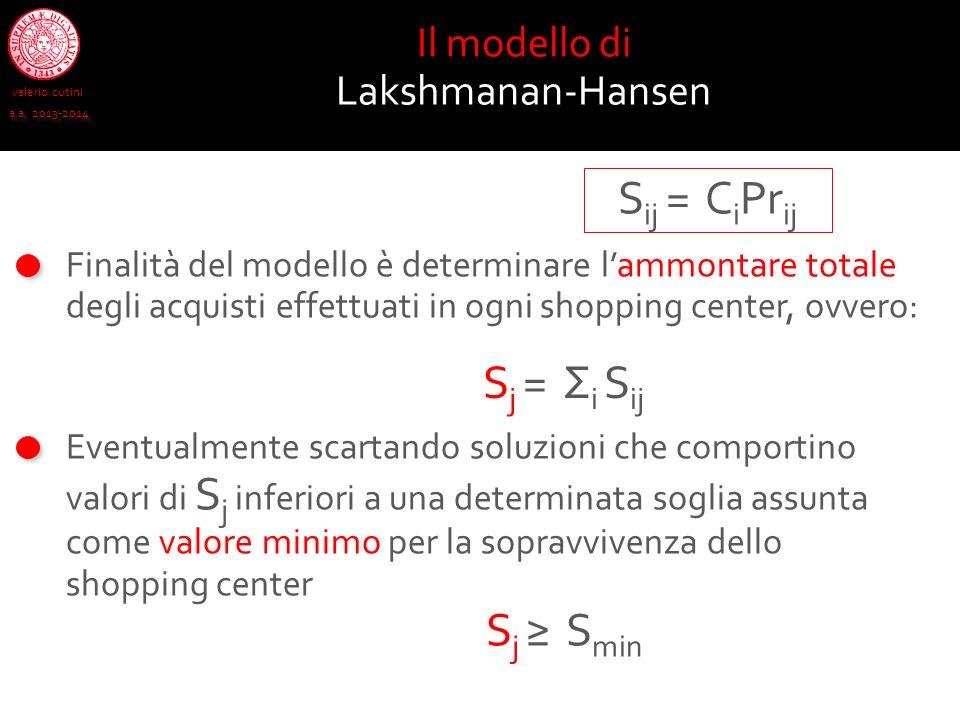 Sij = CiPrij Sj = Σi Sij Sj ≥ Smin Il modello di Lakshmanan-Hansen