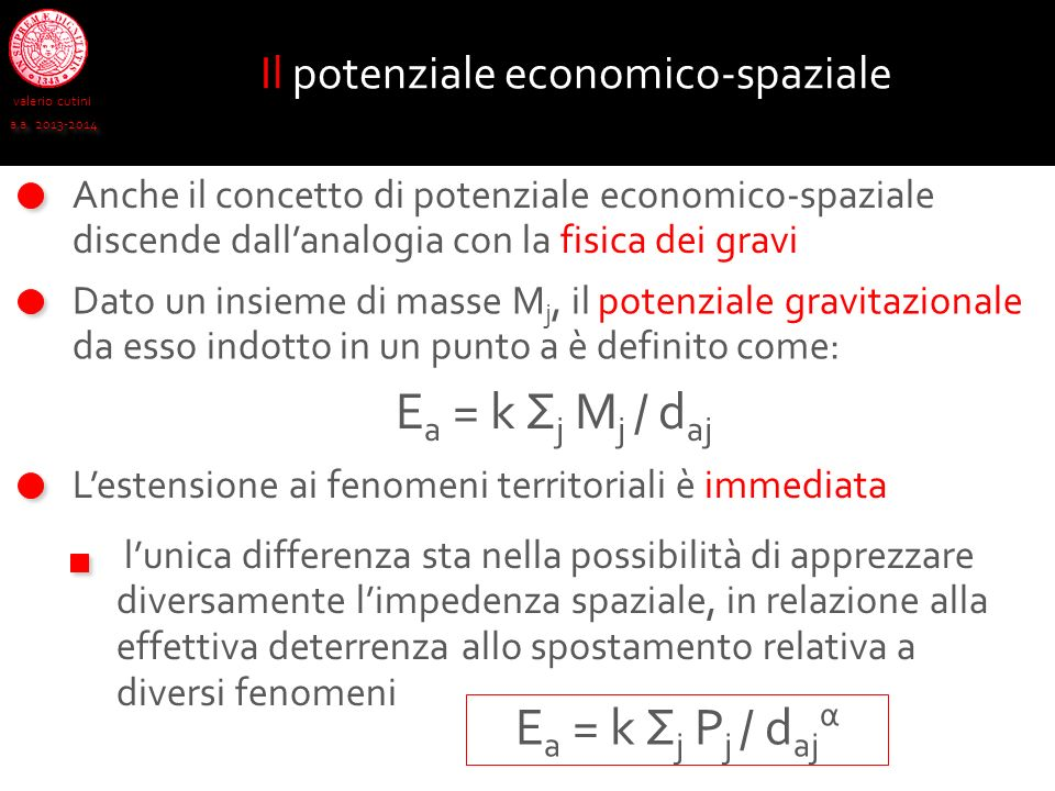Il potenziale economico-spaziale