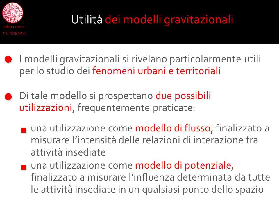 Utilità dei modelli gravitazionali
