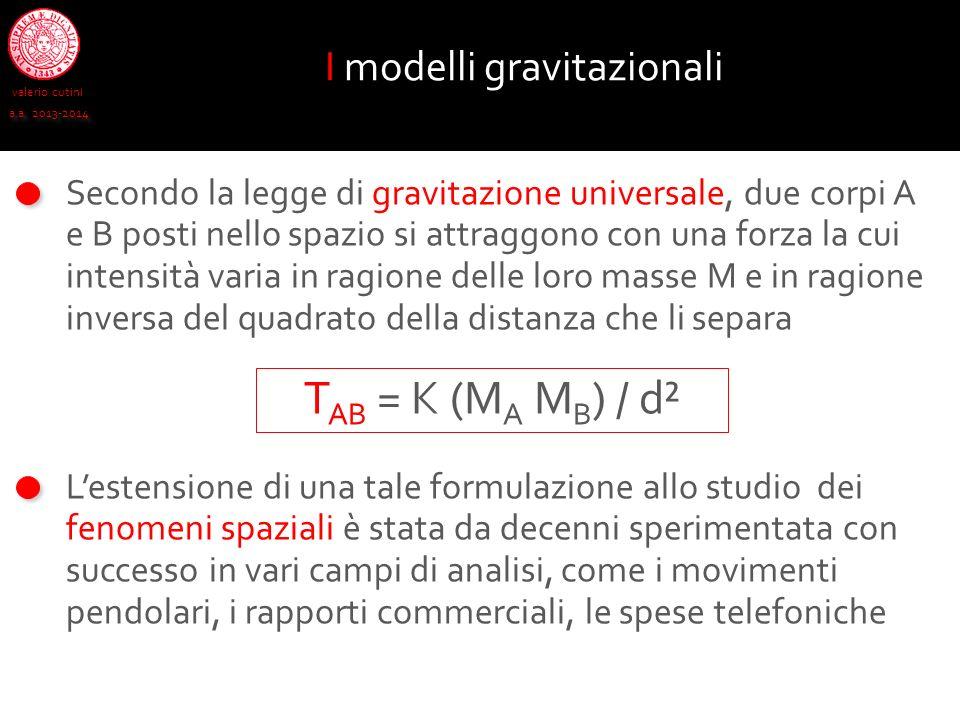 I modelli gravitazionali