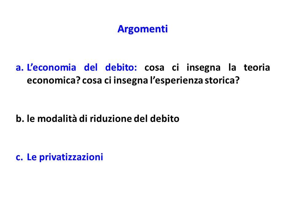 Argomenti L'economia del debito: cosa ci insegna la teoria economica cosa ci insegna l'esperienza storica