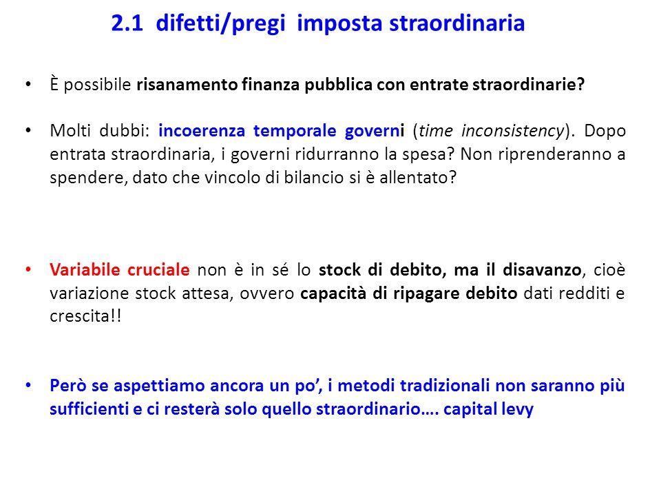 2.1 difetti/pregi imposta straordinaria