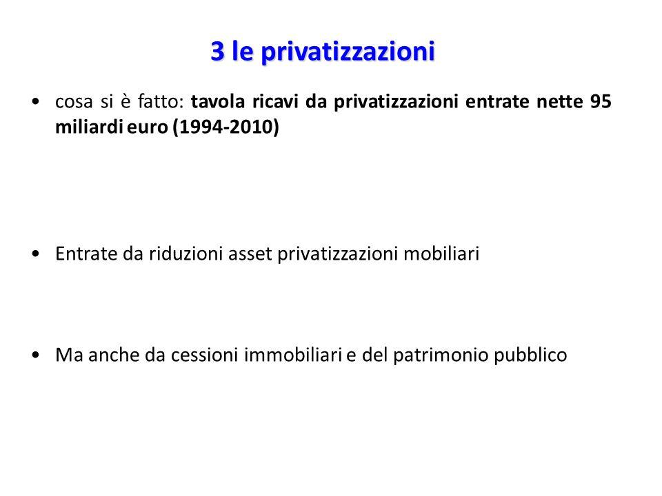 3 le privatizzazioni cosa si è fatto: tavola ricavi da privatizzazioni entrate nette 95 miliardi euro (1994-2010)