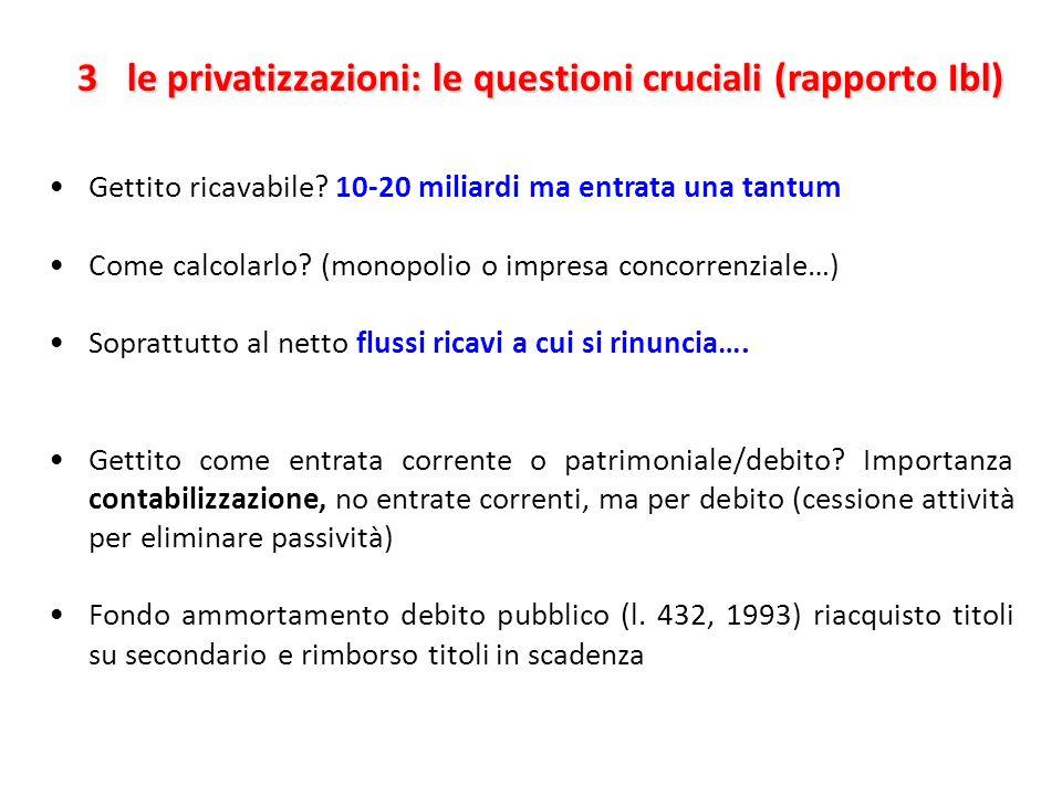 3 le privatizzazioni: le questioni cruciali (rapporto Ibl)