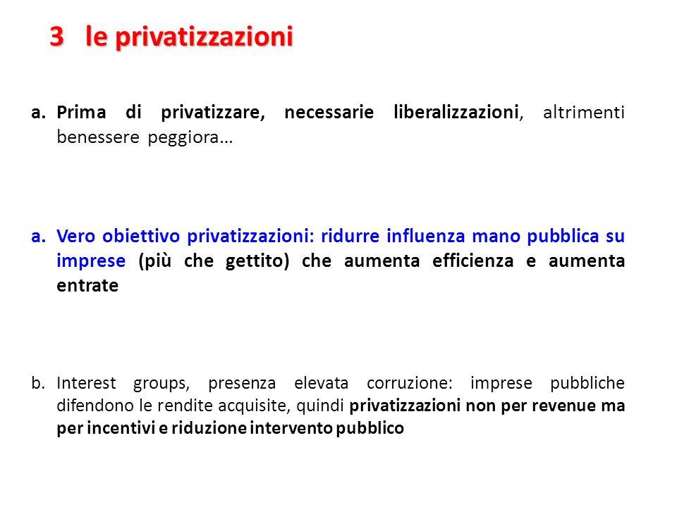 3 le privatizzazioniPrima di privatizzare, necessarie liberalizzazioni, altrimenti benessere peggiora…