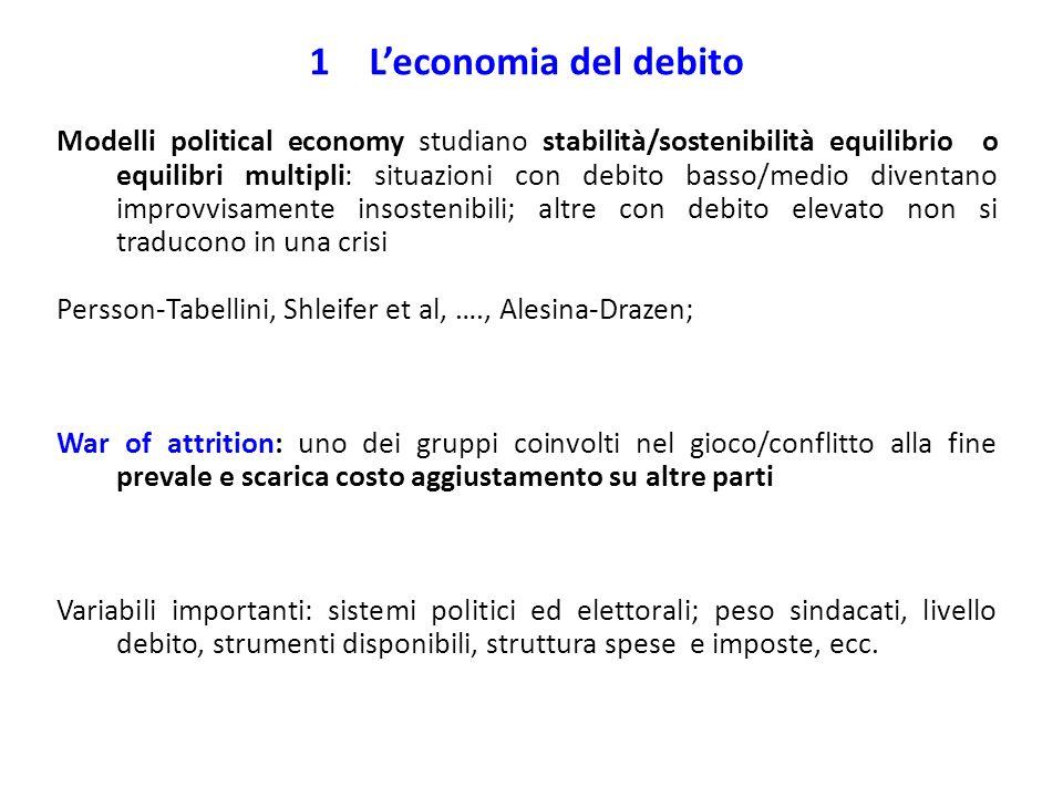 L'economia del debito