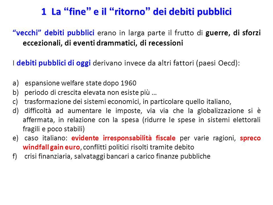 1 La fine e il ritorno dei debiti pubblici