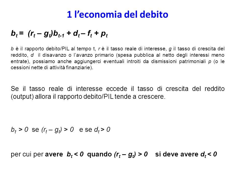 1 l'economia del debito bt = (rt – gt)bt-1 + dt – ft + pt