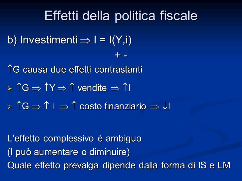 Effetti della politica fiscale