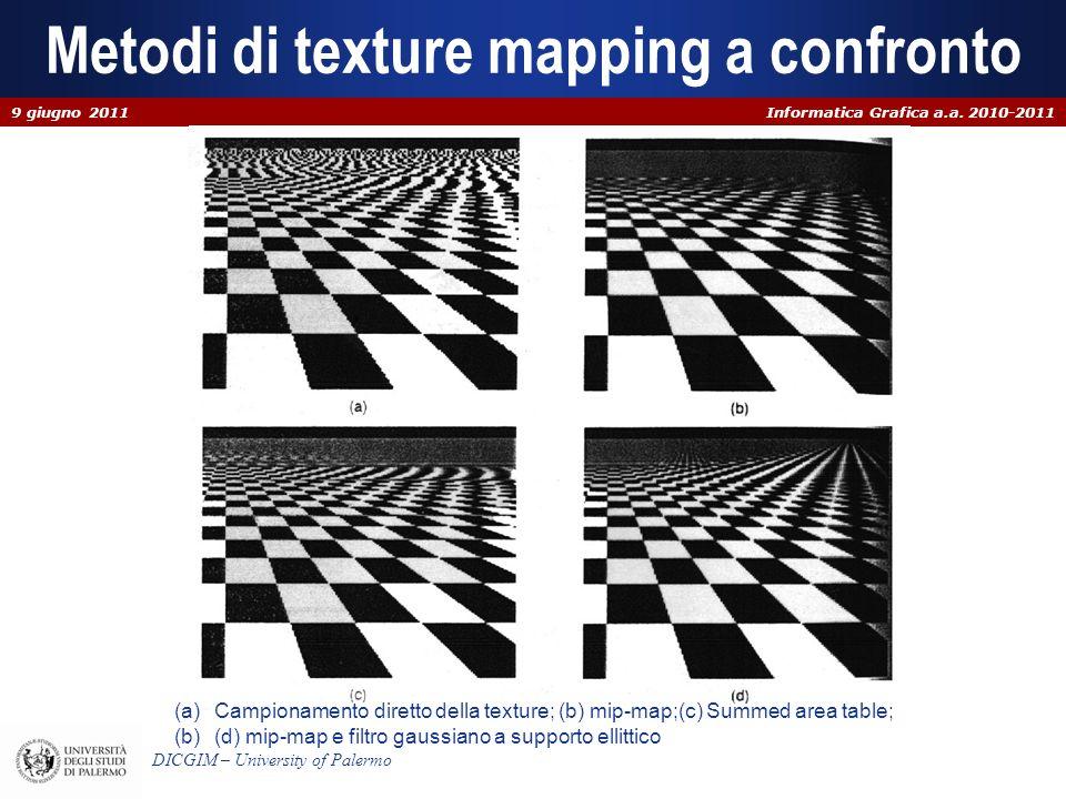 Metodi di texture mapping a confronto