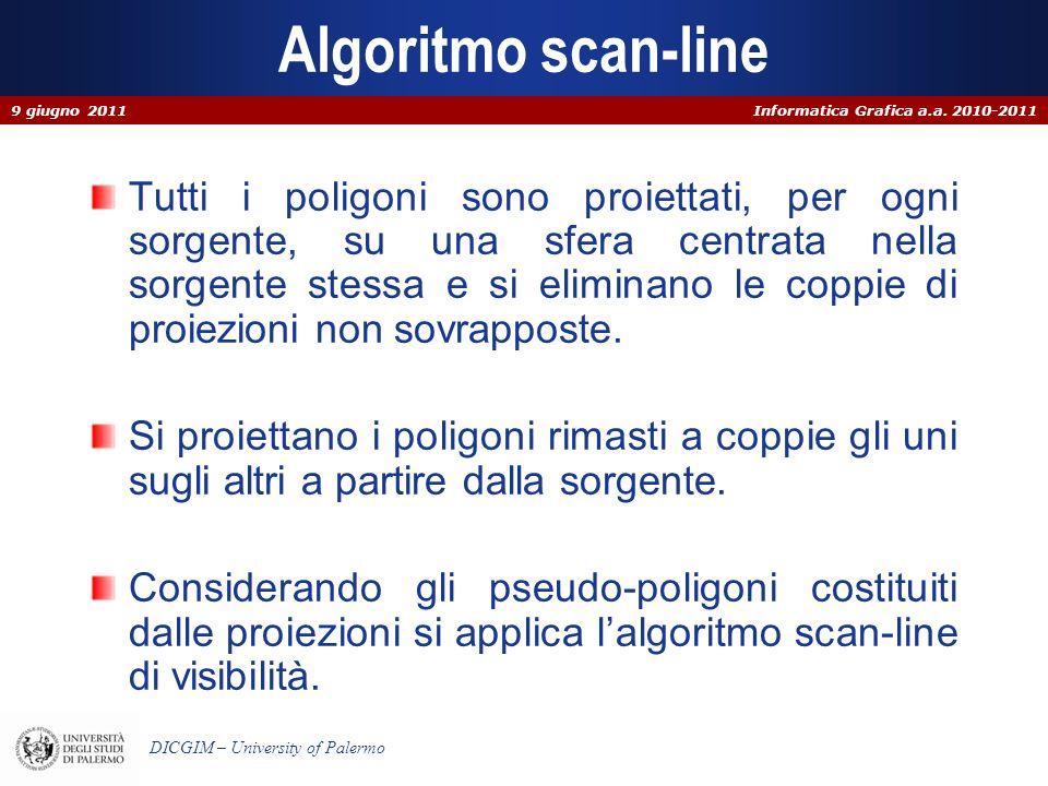 Algoritmo scan-line 9 giugno 2011.