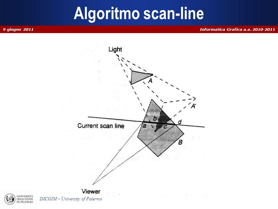 Algoritmo scan-line 9 giugno 2011