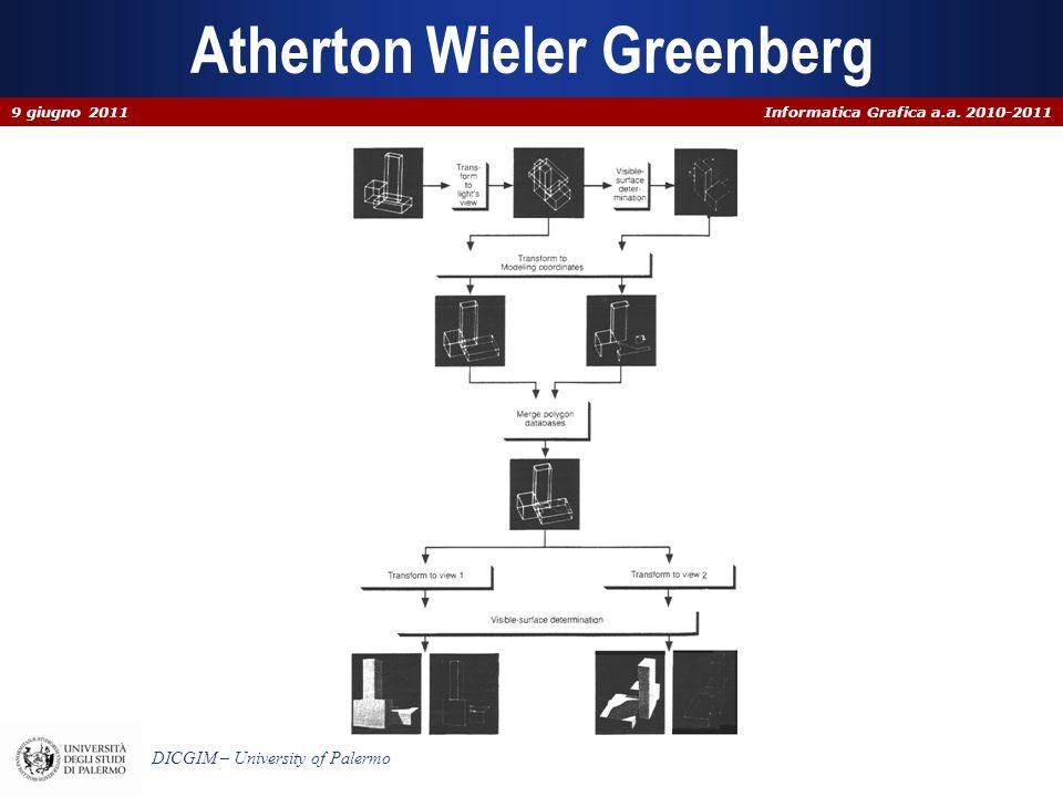 Atherton Wieler Greenberg