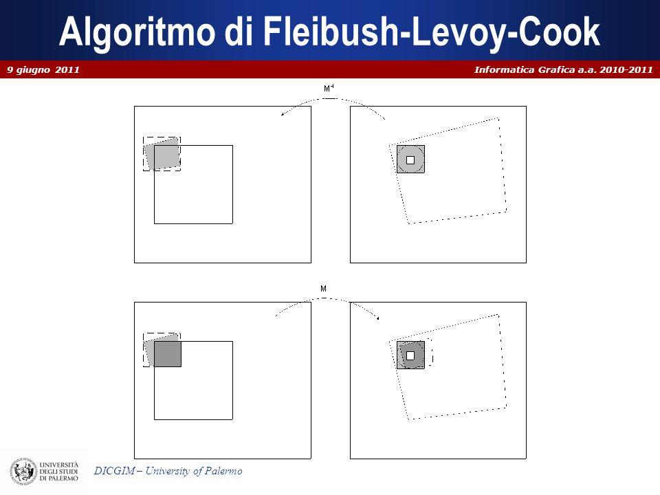 Algoritmo di Fleibush-Levoy-Cook