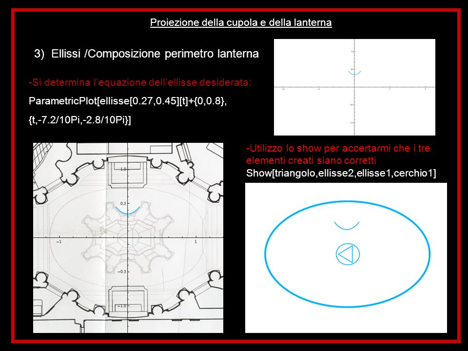 Proiezione della cupola e della lanterna