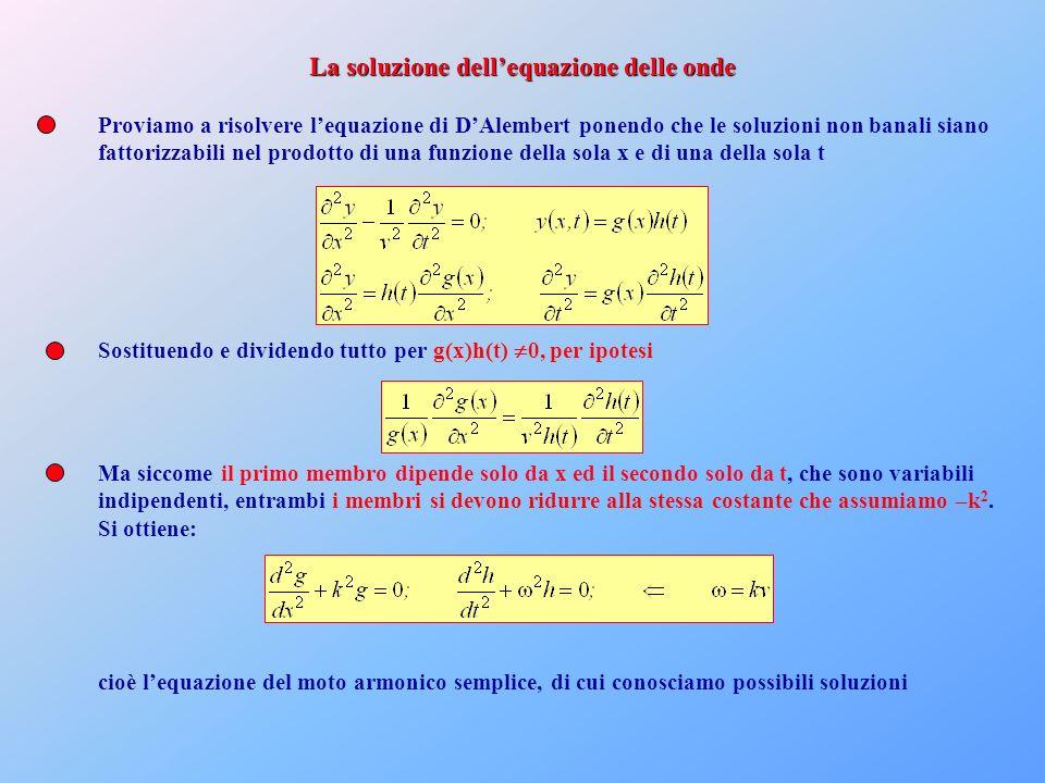 La soluzione dell'equazione delle onde