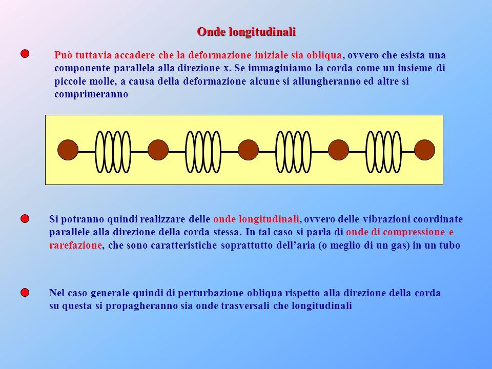 Onde longitudinali Può tuttavia accadere che la deformazione iniziale sia obliqua, ovvero che esista una.
