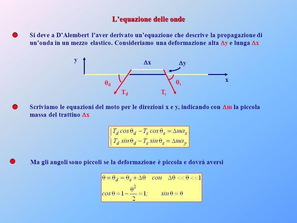 L'equazione delle onde