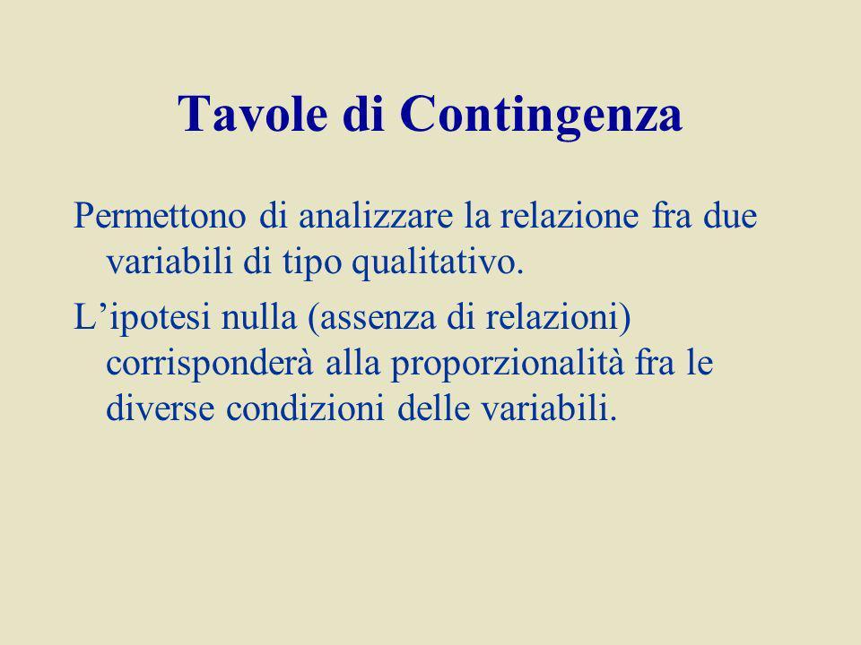 Tavole di Contingenza Permettono di analizzare la relazione fra due variabili di tipo qualitativo.
