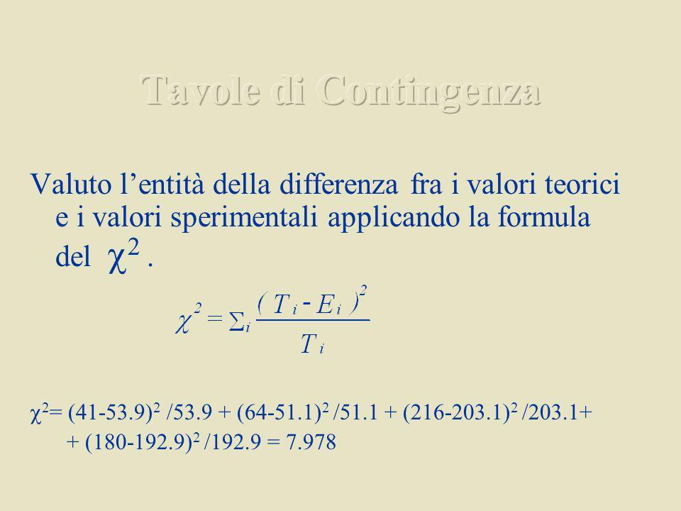 Tavole di Contingenza Valuto l'entità della differenza fra i valori teorici e i valori sperimentali applicando la formula del 2 .