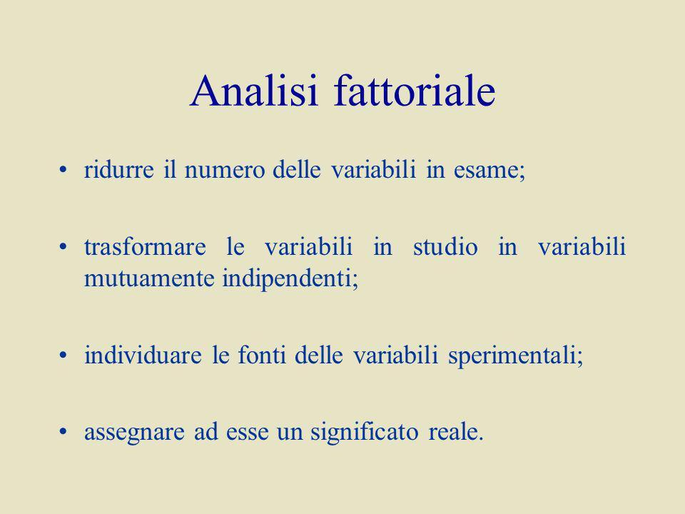 Analisi fattoriale ridurre il numero delle variabili in esame;