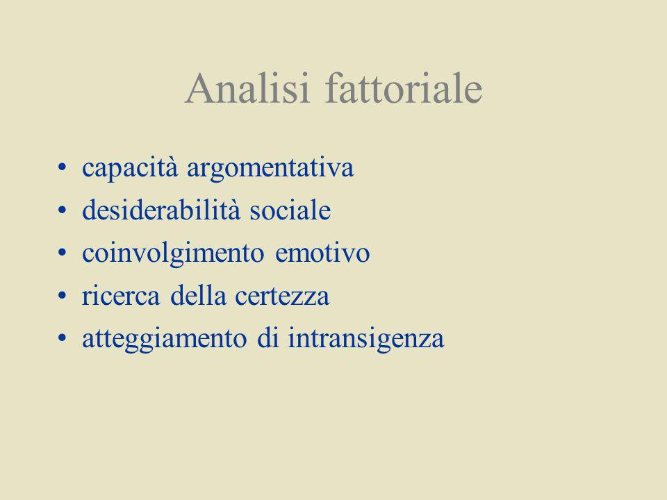 Analisi fattoriale capacità argomentativa desiderabilità sociale