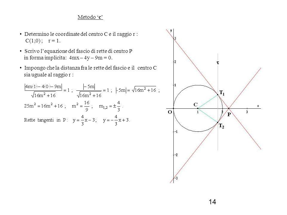 Metodo 'c' Determino le coordinate del centro C e il raggio r : C(1;0) ; r = 1.