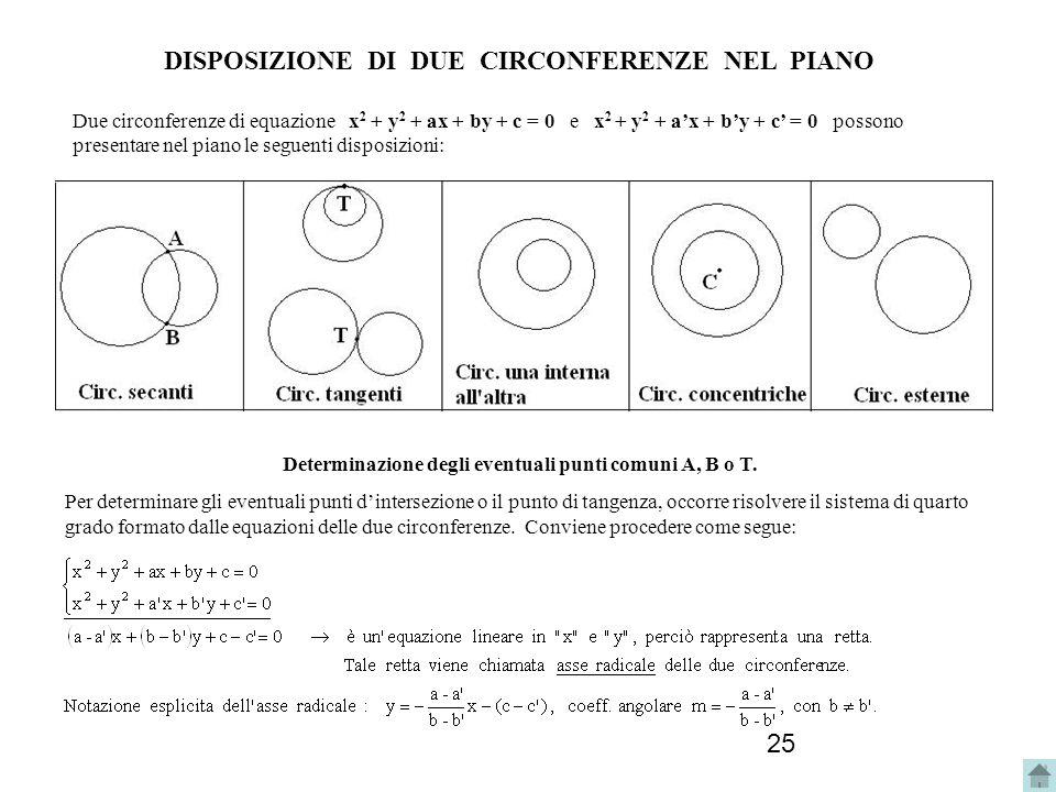 DISPOSIZIONE DI DUE CIRCONFERENZE NEL PIANO