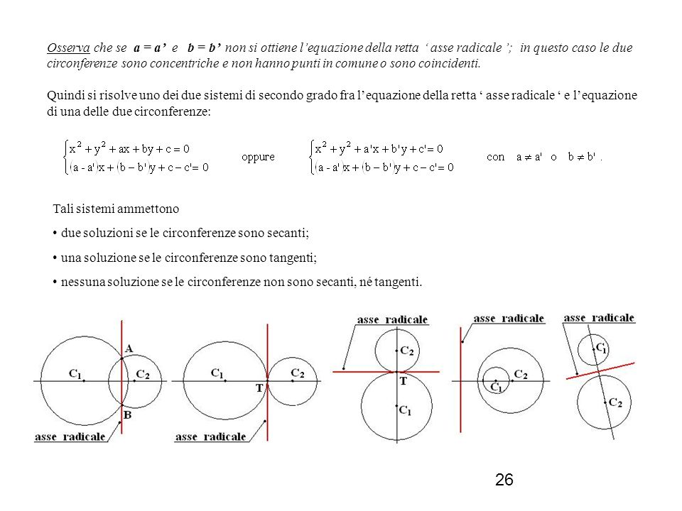 Osserva che se a = a' e b = b' non si ottiene l'equazione della retta ' asse radicale '; in questo caso le due circonferenze sono concentriche e non hanno punti in comune o sono coincidenti.