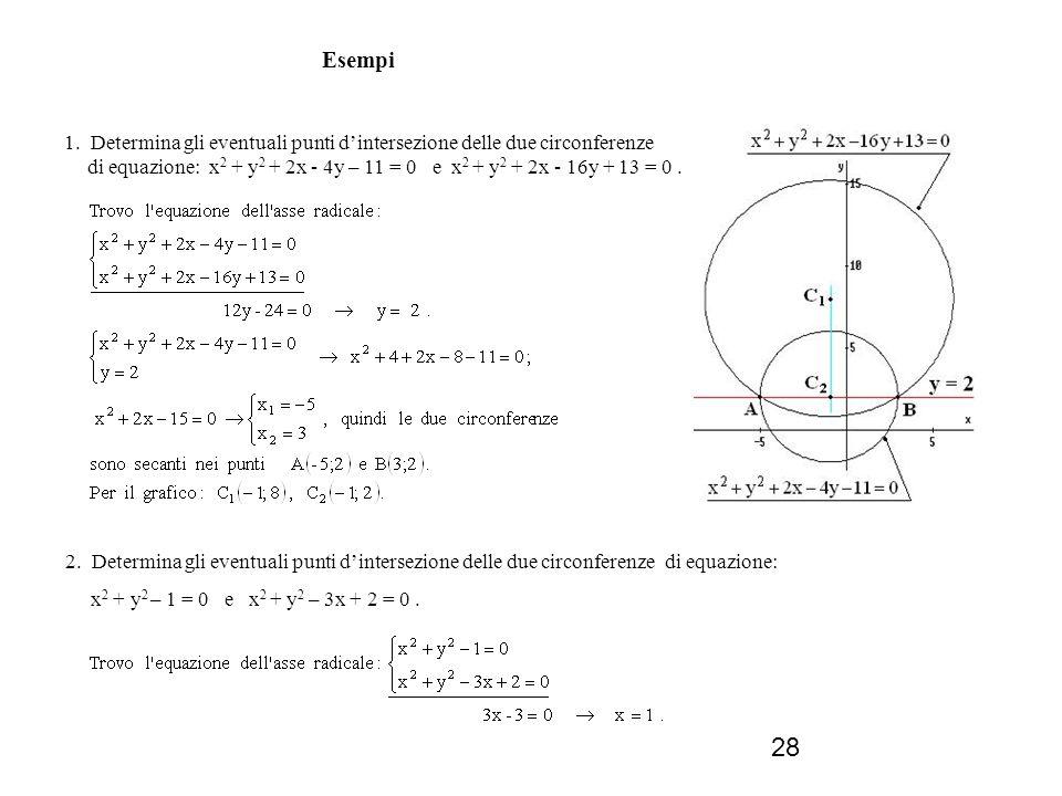 Esempi 1. Determina gli eventuali punti d'intersezione delle due circonferenze.