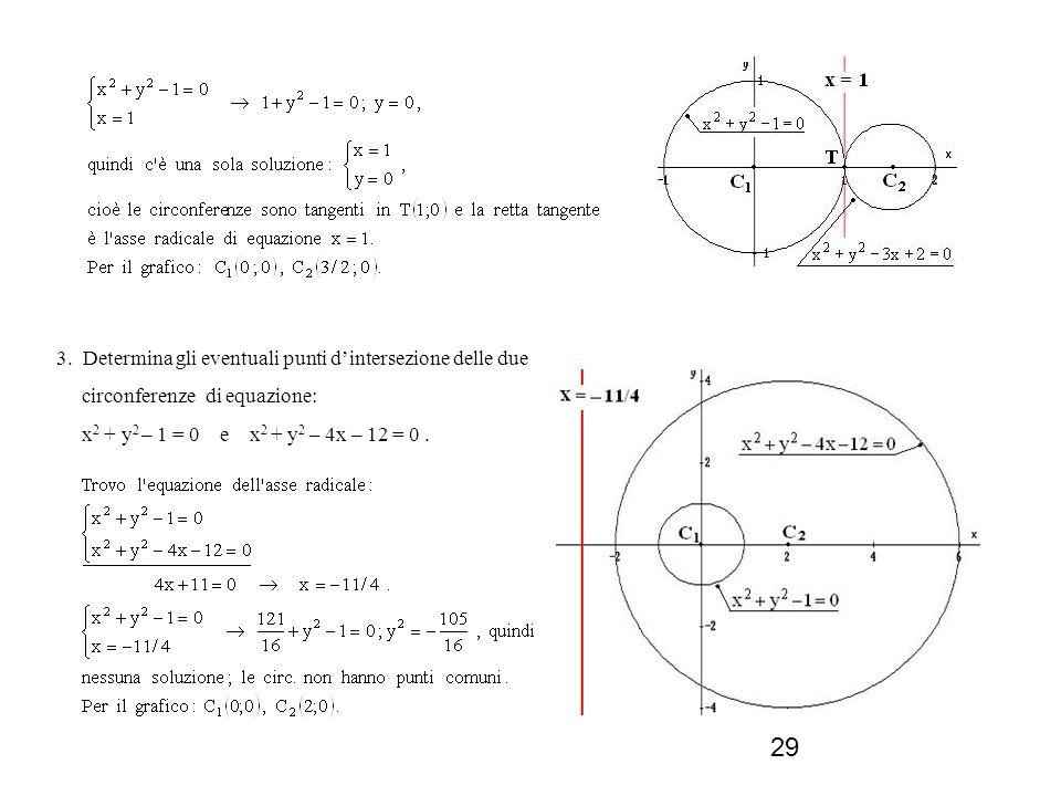 3. Determina gli eventuali punti d'intersezione delle due