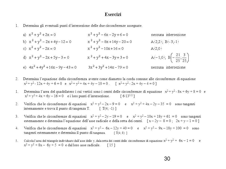 Esercizi 1. Determina gli eventuali punti d'intersezione delle due circonferenze assegnate.
