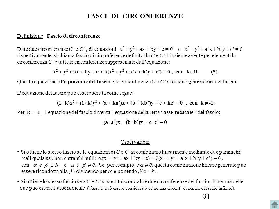 FASCI DI CIRCONFERENZE (a -a')x + (b -b')y + c -c' = 0