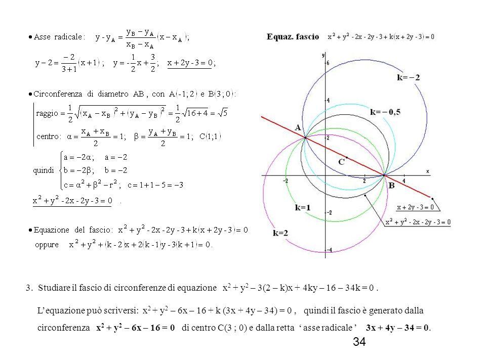 3. Studiare il fascio di circonferenze di equazione x2 + y2 – 3(2 – k)x + 4ky – 16 – 34k = 0 .