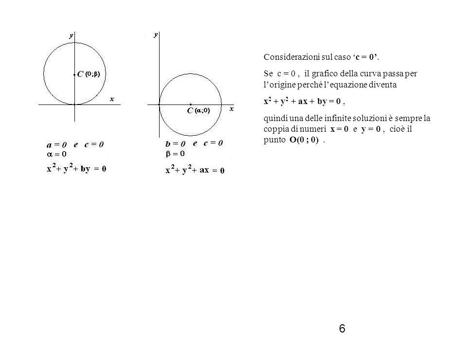 Considerazioni sul caso 'c = 0'.